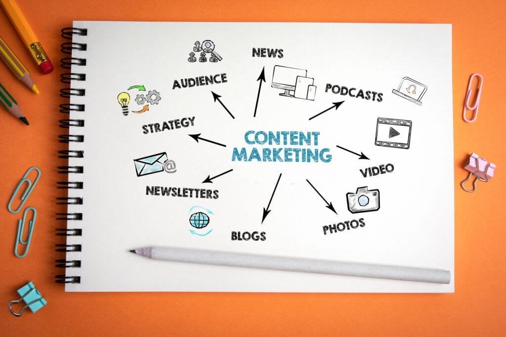 5 نصائح لإدارة محتوى مواقع الويب التي تنظم أعمالك التسويقية