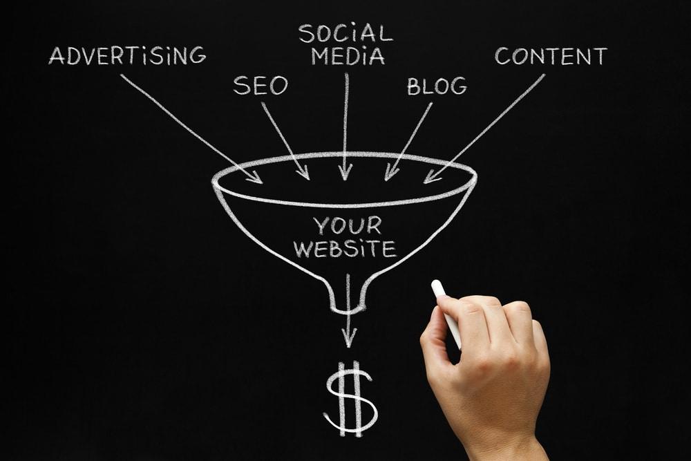 خطوات كتابة المحتوى التسويقي المتوافق مع سيو SEO