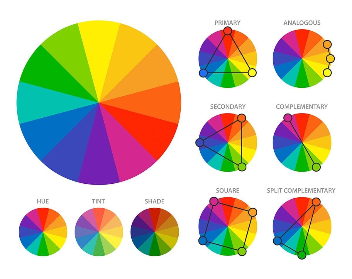مخطط الألوان